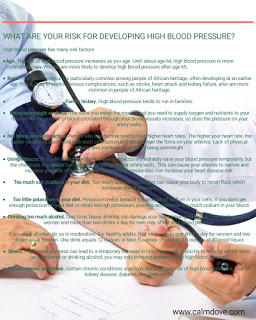 Risk of developing high blood pressure